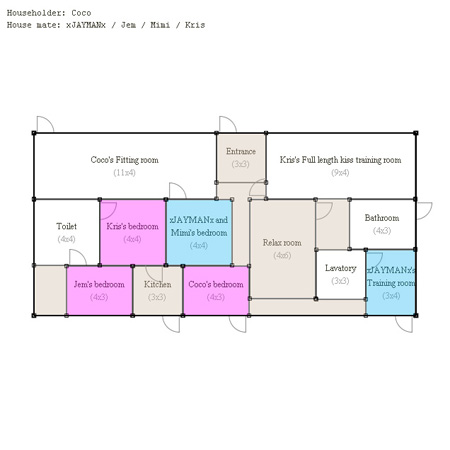 Correlation Floorplan