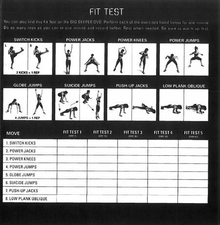 Pics Photos - Insanity Workout Fit Test Kisame Funny ...